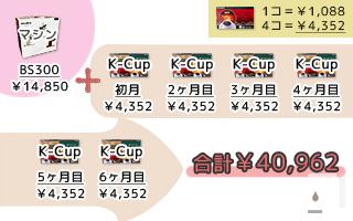 キューリグ「コーヒーおまかせ定期便」の内容を定価購入した時の料金の図